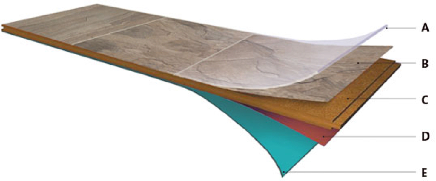 what-is-laminate-layers